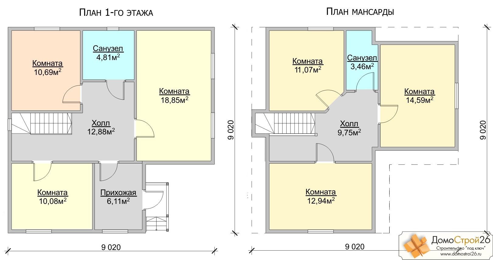 Проектирование и строительство индивидуального дома под